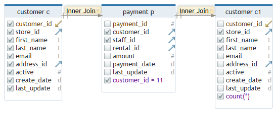 Visual Database Query Builder